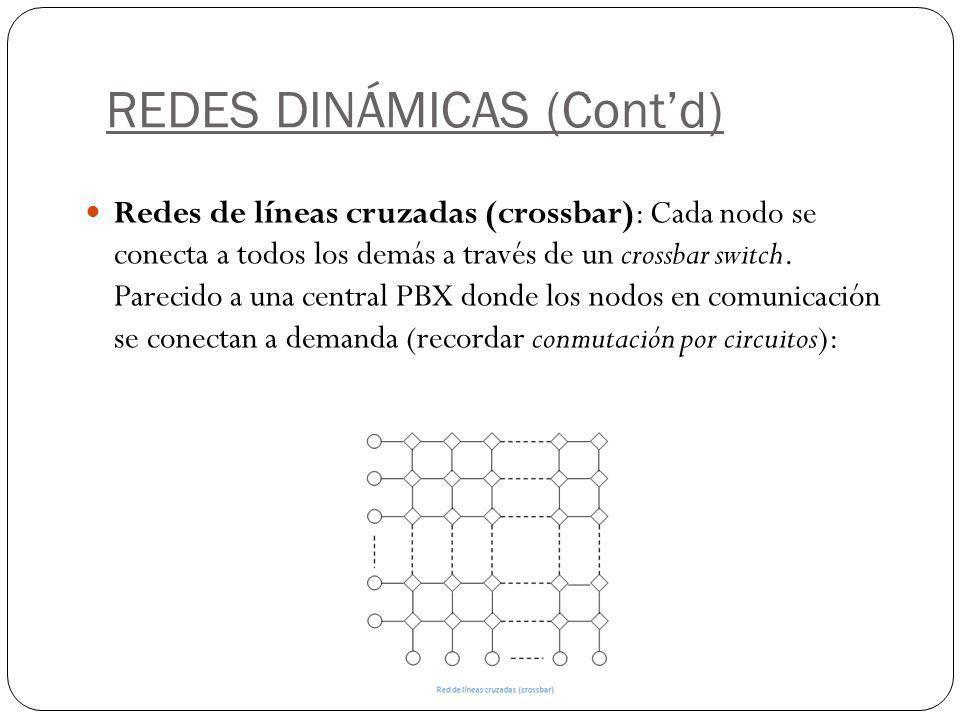 REDES DINÁMICAS (Cont'd)