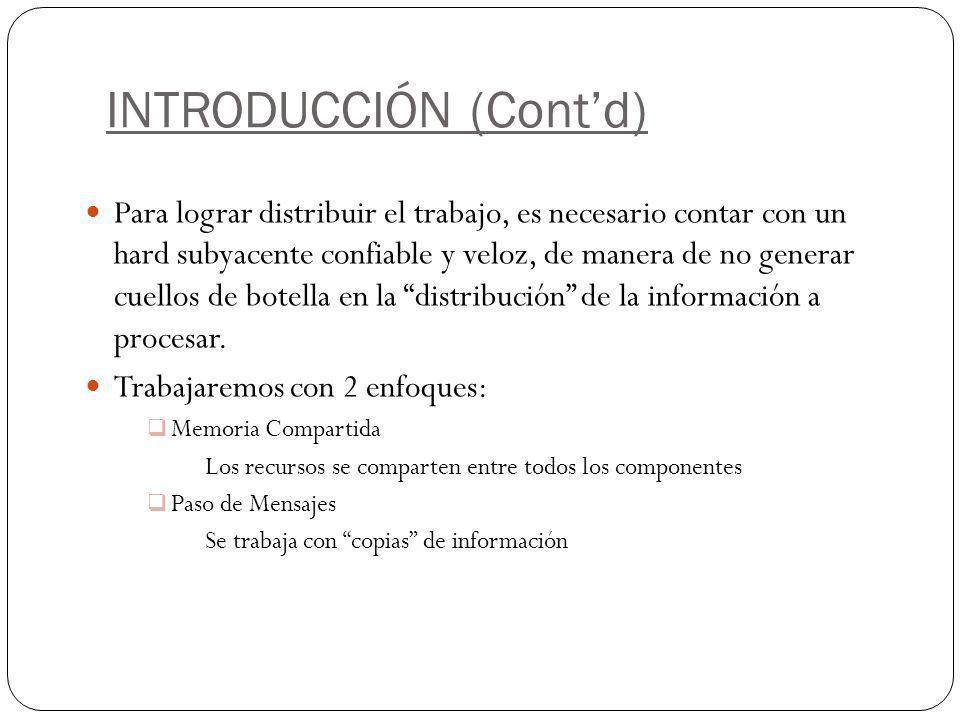 INTRODUCCIÓN (Cont'd)