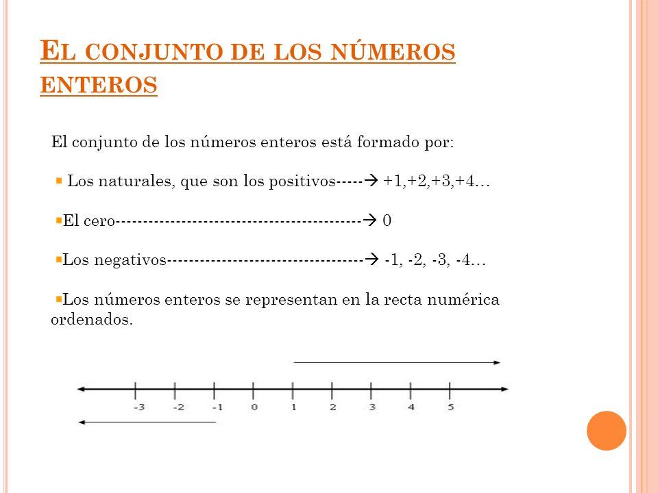 El conjunto de los números enteros