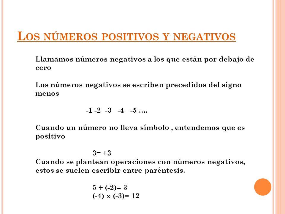 Los números positivos y negativos