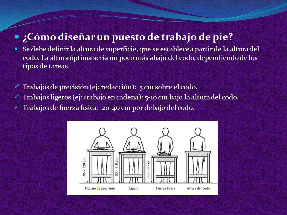 ¿Cómo diseñar un puesto de trabajo de pie