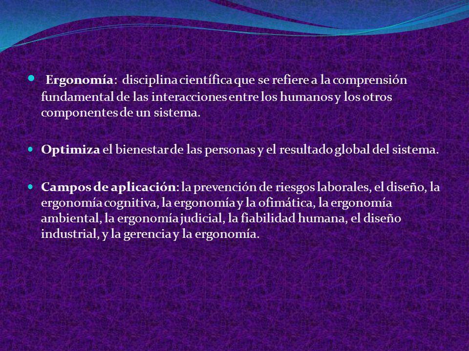 Ergonomía: disciplina científica que se refiere a la comprensión fundamental de las interacciones entre los humanos y los otros componentes de un sistema.