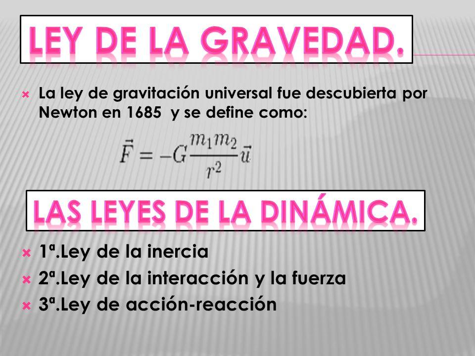 Las leyes de la dinámica.