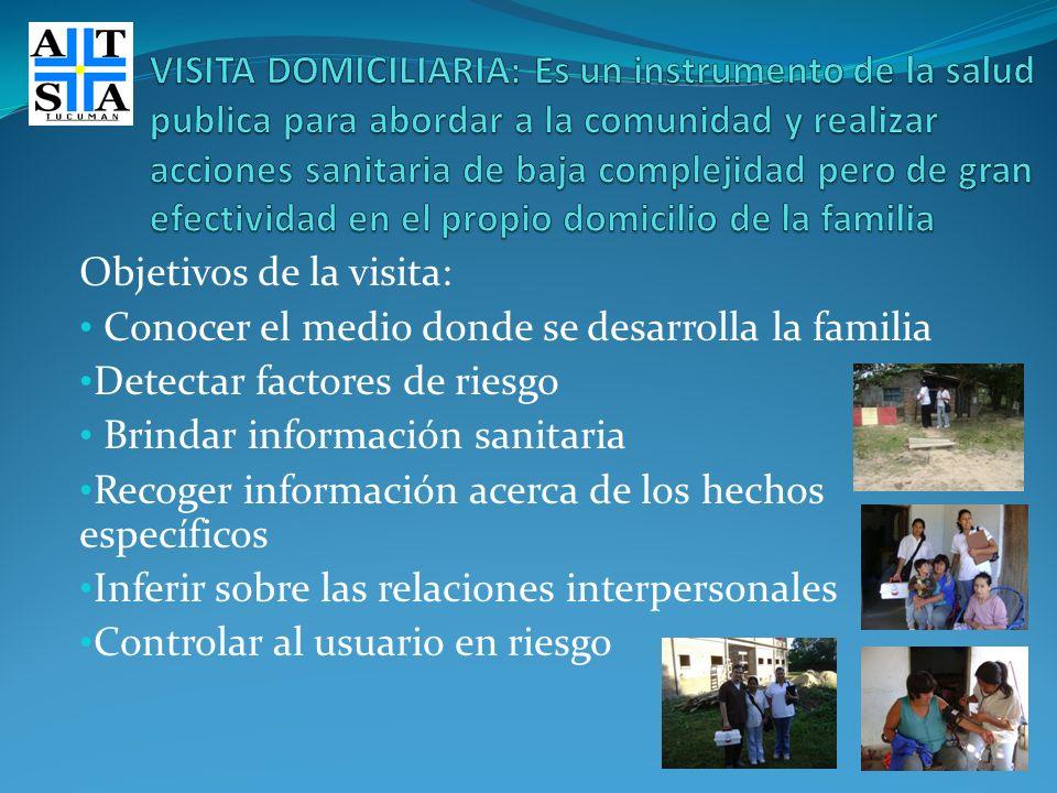 VISITA DOMICILIARIA: Es un instrumento de la salud publica para abordar a la comunidad y realizar acciones sanitaria de baja complejidad pero de gran efectividad en el propio domicilio de la familia
