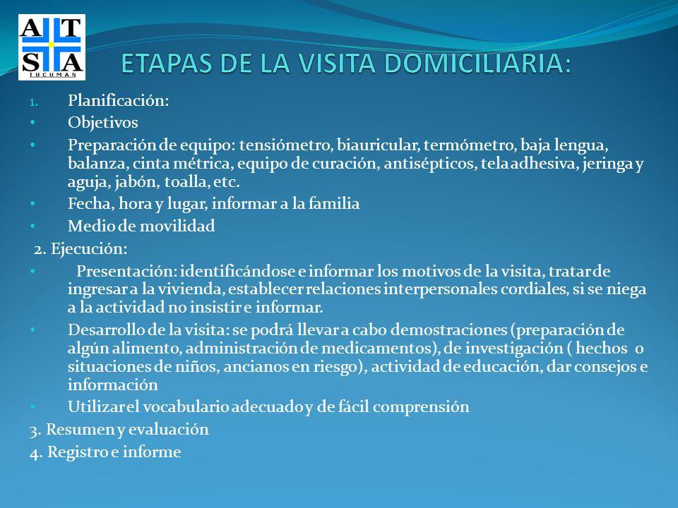 ETAPAS DE LA VISITA DOMICILIARIA: