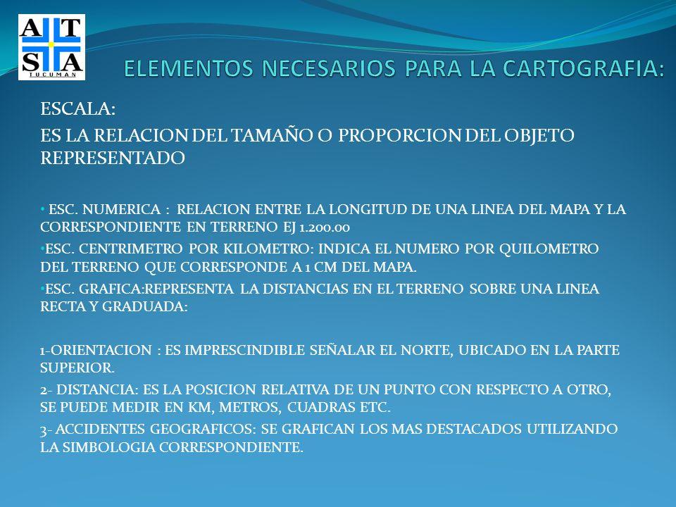 ELEMENTOS NECESARIOS PARA LA CARTOGRAFIA: