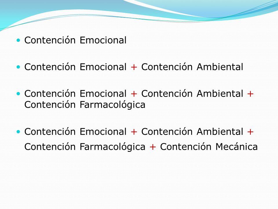 Contención Emocional Contención Emocional + Contención Ambiental. Contención Emocional + Contención Ambiental + Contención Farmacológica.