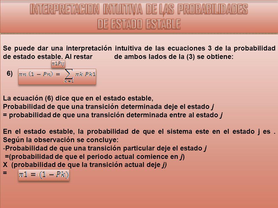 INTERPRETACION INTUITIVA DE LAS PROBABILIDADES