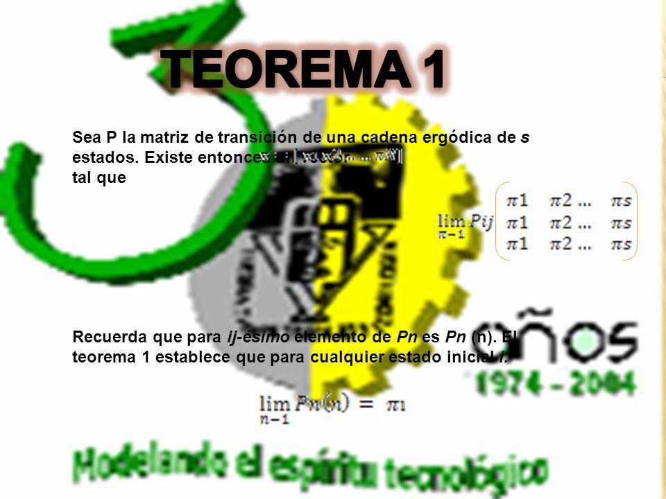 TEOREMA 1