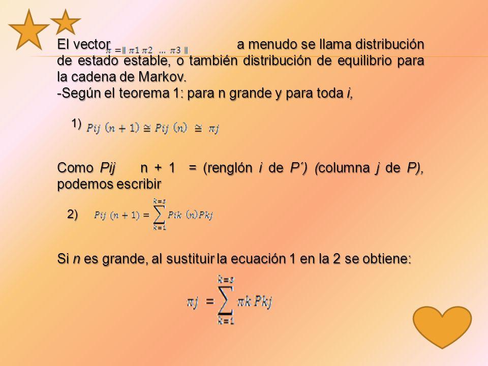 Según el teorema 1: para n grande y para toda i,