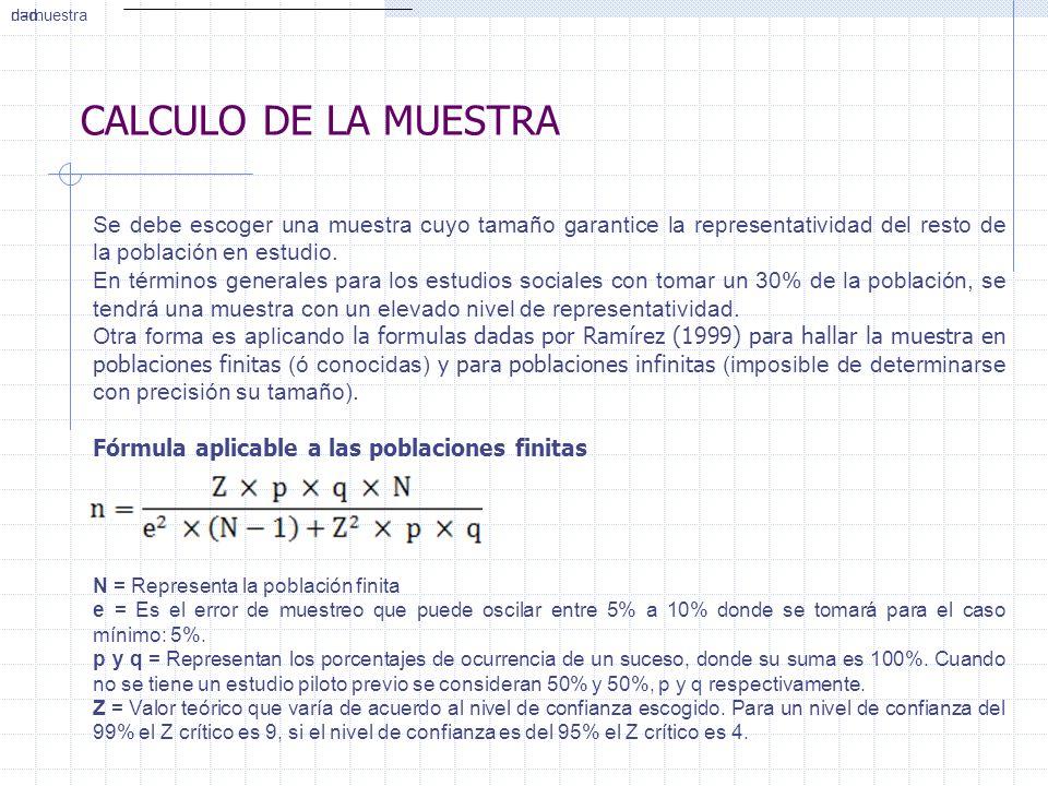 n=muestradad. CALCULO DE LA MUESTRA. Se debe escoger una muestra cuyo tamaño garantice la representatividad del resto de la población en estudio.