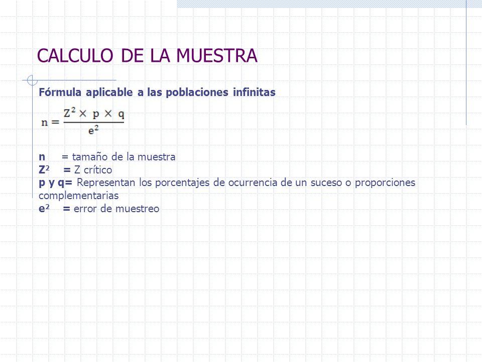 CALCULO DE LA MUESTRA Fórmula aplicable a las poblaciones infinitas