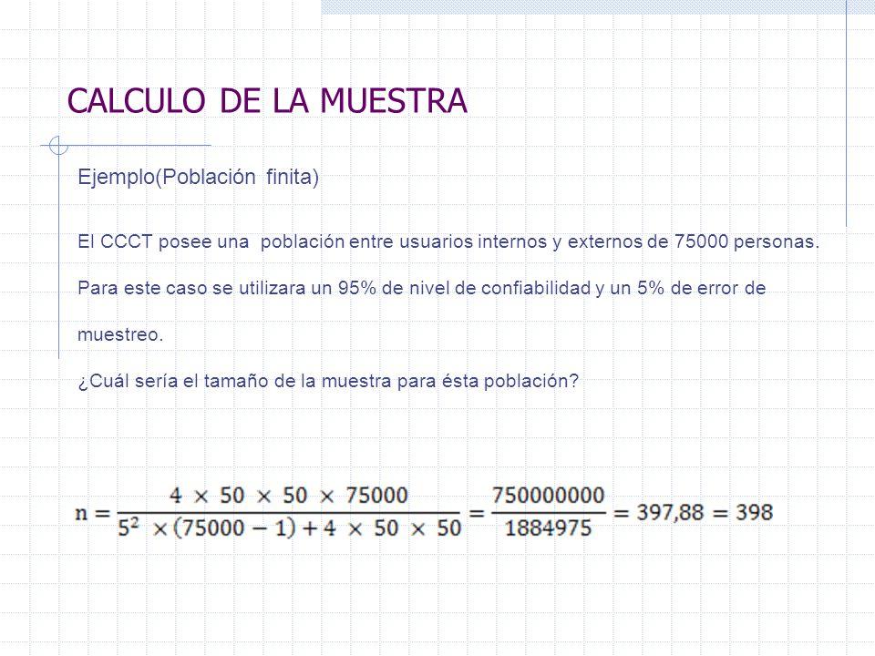 CALCULO DE LA MUESTRA Ejemplo(Población finita)