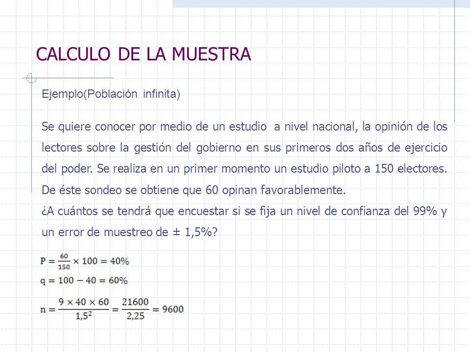 CALCULO DE LA MUESTRA Ejemplo(Población infinita)