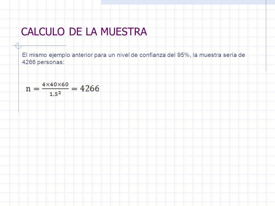 CALCULO DE LA MUESTRA El mismo ejemplo anterior para un nivel de confianza del 95%, la muestra sería de 4266 personas: