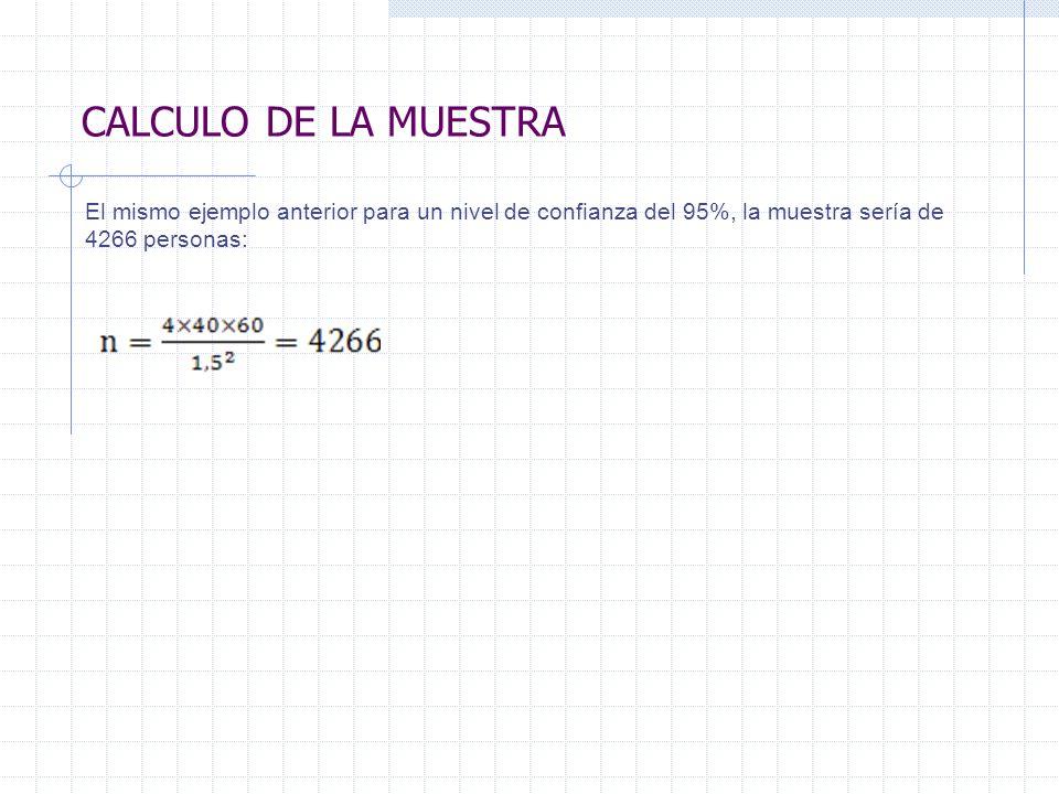 CALCULO DE LA MUESTRAEl mismo ejemplo anterior para un nivel de confianza del 95%, la muestra sería de 4266 personas: