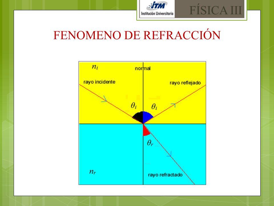 FENOMENO DE REFRACCIÓN