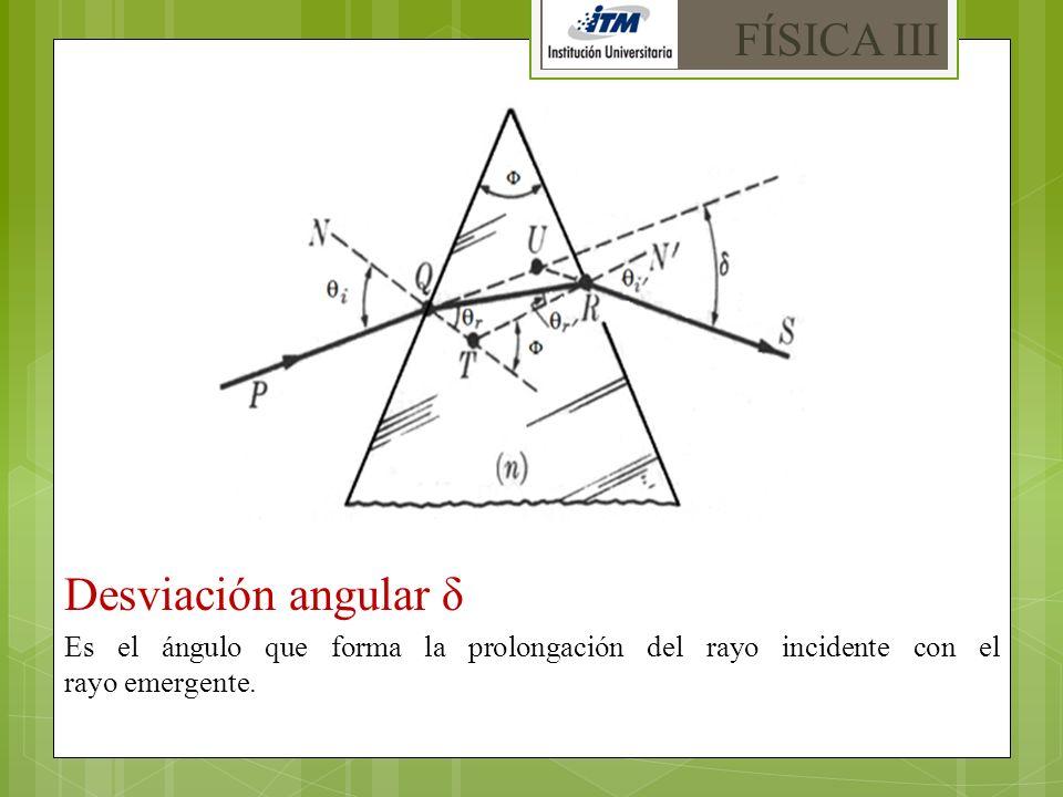 FÍSICA III Desviación angular δ