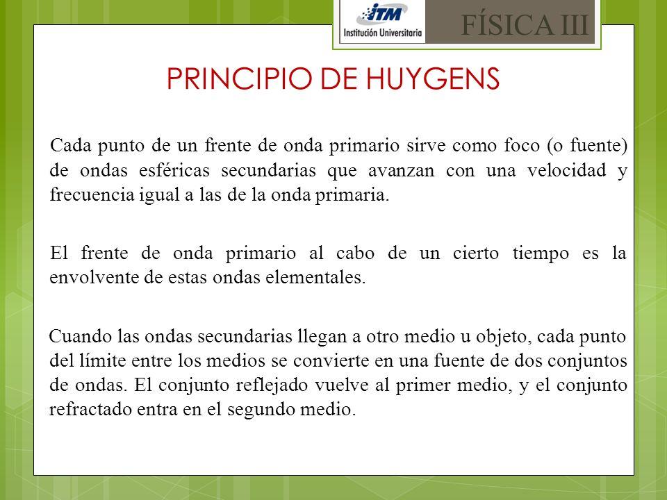 FÍSICA III PRINCIPIO DE HUYGENS