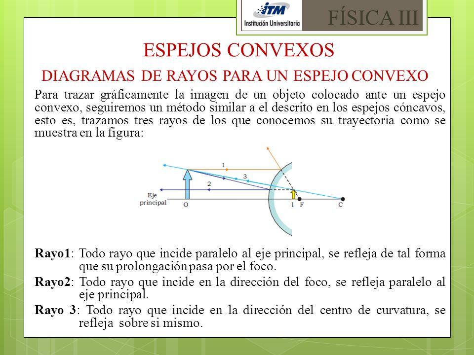 DIAGRAMAS DE RAYOS PARA UN ESPEJO CONVEXO