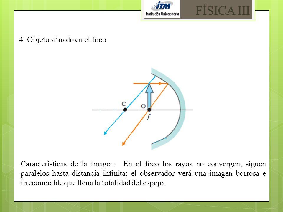 FÍSICA III 4. Objeto situado en el foco