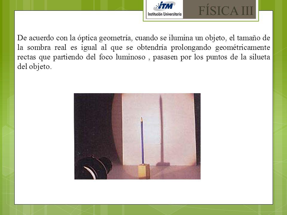 FÍSICA III