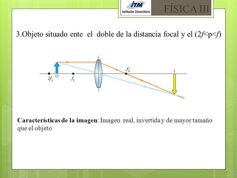 FÍSICA III 3.Objeto situado ente el doble de la distancia focal y el (2f<p<f)