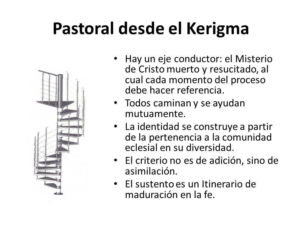 Pastoral desde el Kerigma