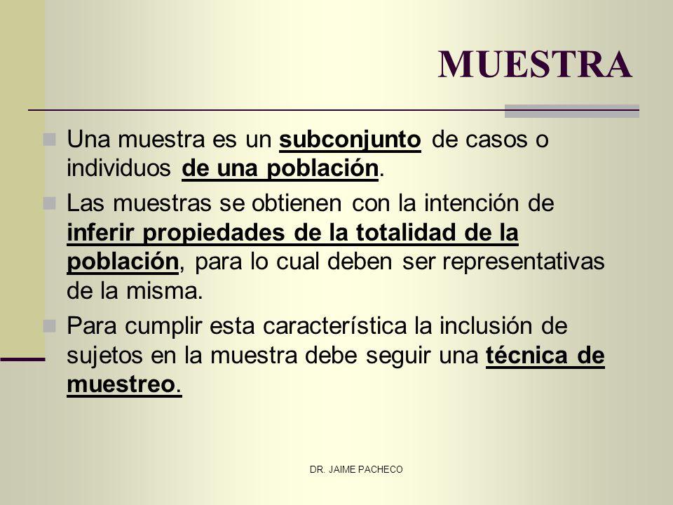 MUESTRA Una muestra es un subconjunto de casos o individuos de una población.