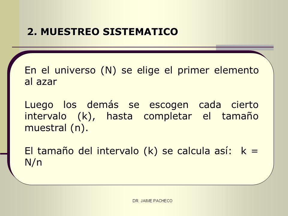 En el universo (N) se elige el primer elemento al azar