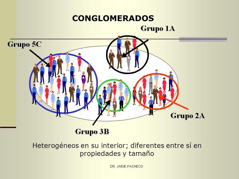 CONGLOMERADOS Heterogéneos en su interior; diferentes entre sí en propiedades y tamaño.