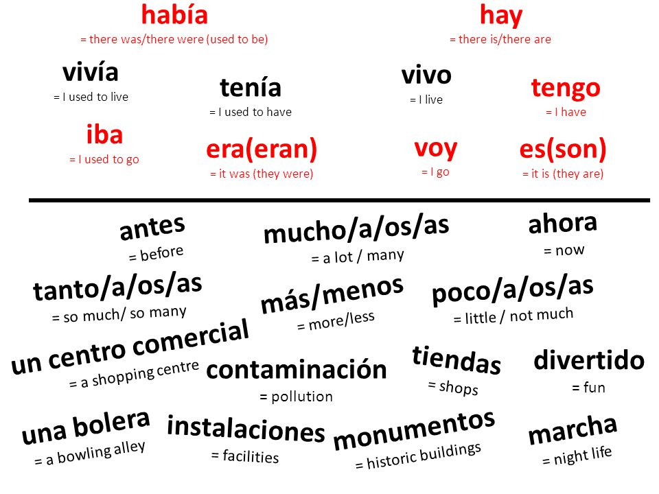 había = there was/there were (used to be) hay = there is/there are