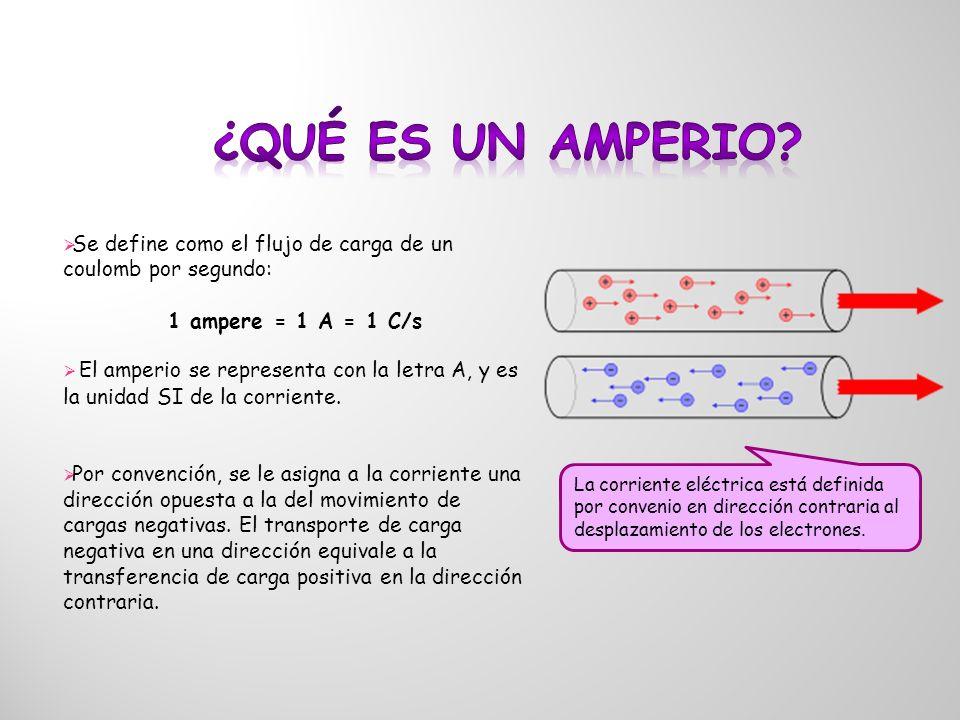¿Qué es un Amperio Se define como el flujo de carga de un coulomb por segundo: 1 ampere = 1 A = 1 C/s.