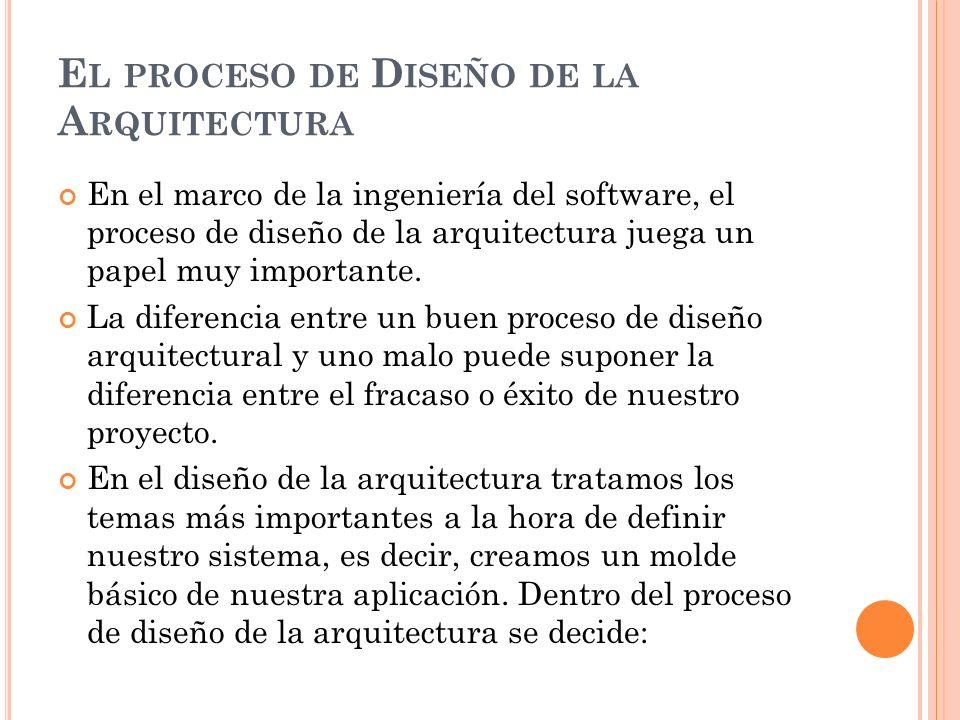 El proceso de Diseño de la Arquitectura