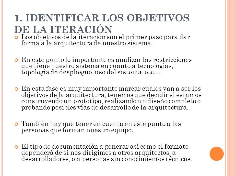 1. IDENTIFICAR LOS OBJETIVOS DE LA ITERACIÓN