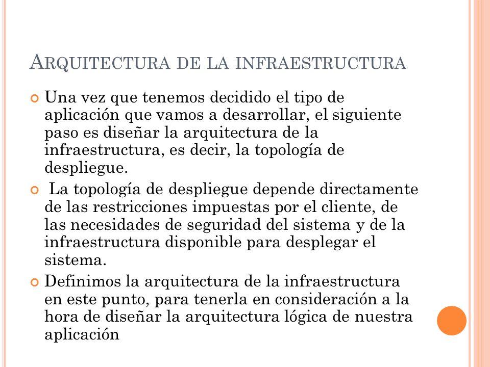 Arquitectura de la infraestructura