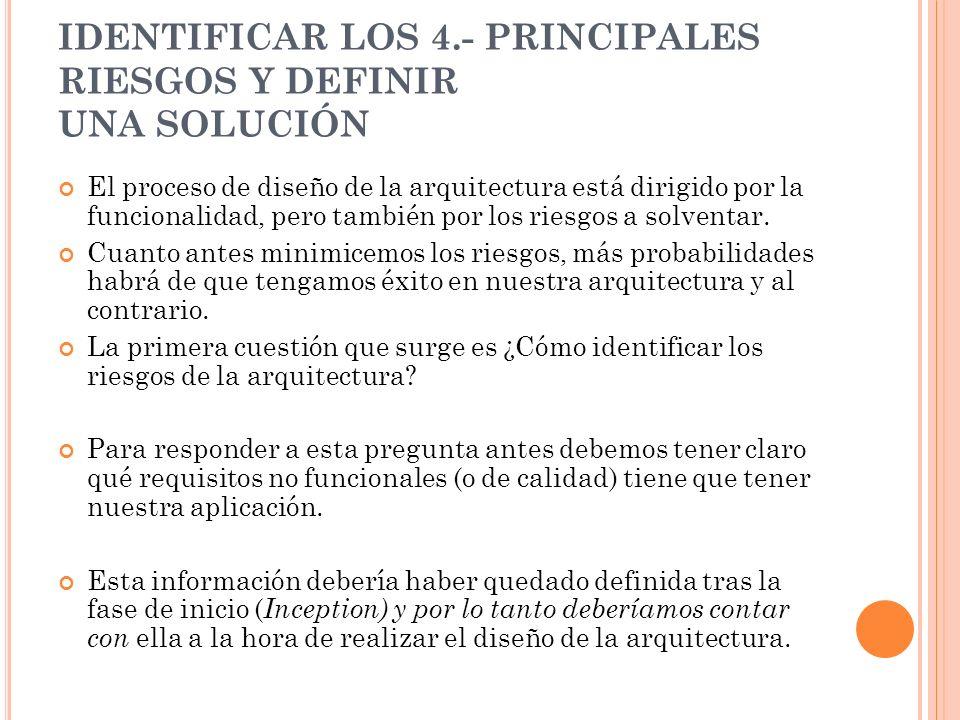 IDENTIFICAR LOS 4.- PRINCIPALES RIESGOS Y DEFINIR UNA SOLUCIÓN