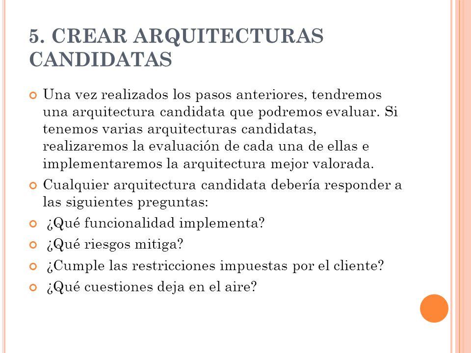 5. CREAR ARQUITECTURAS CANDIDATAS