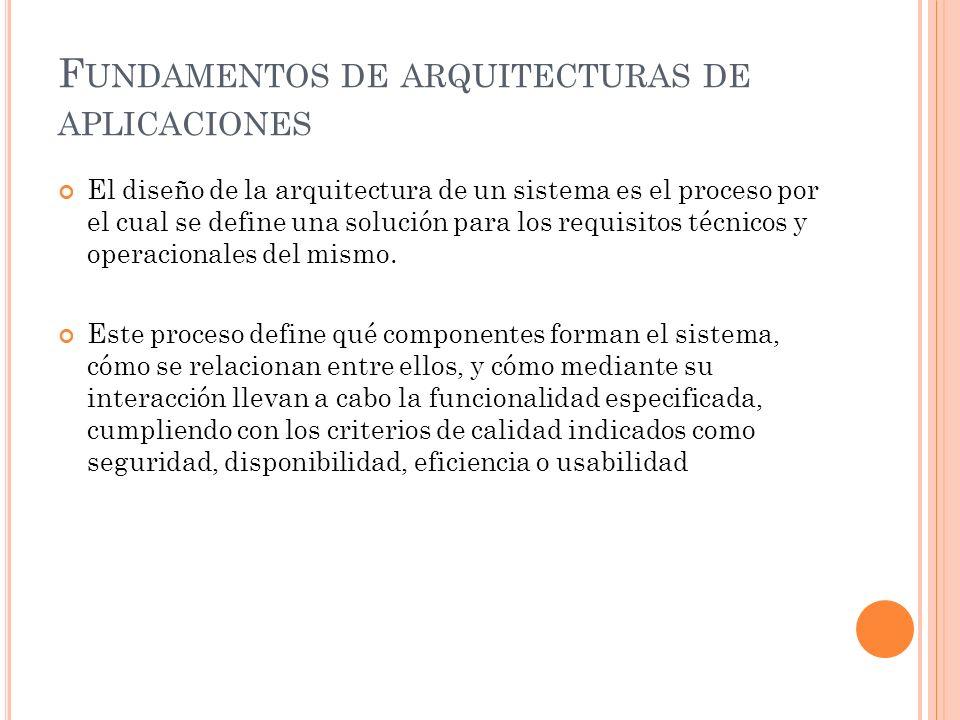 Fundamentos de arquitecturas de aplicaciones