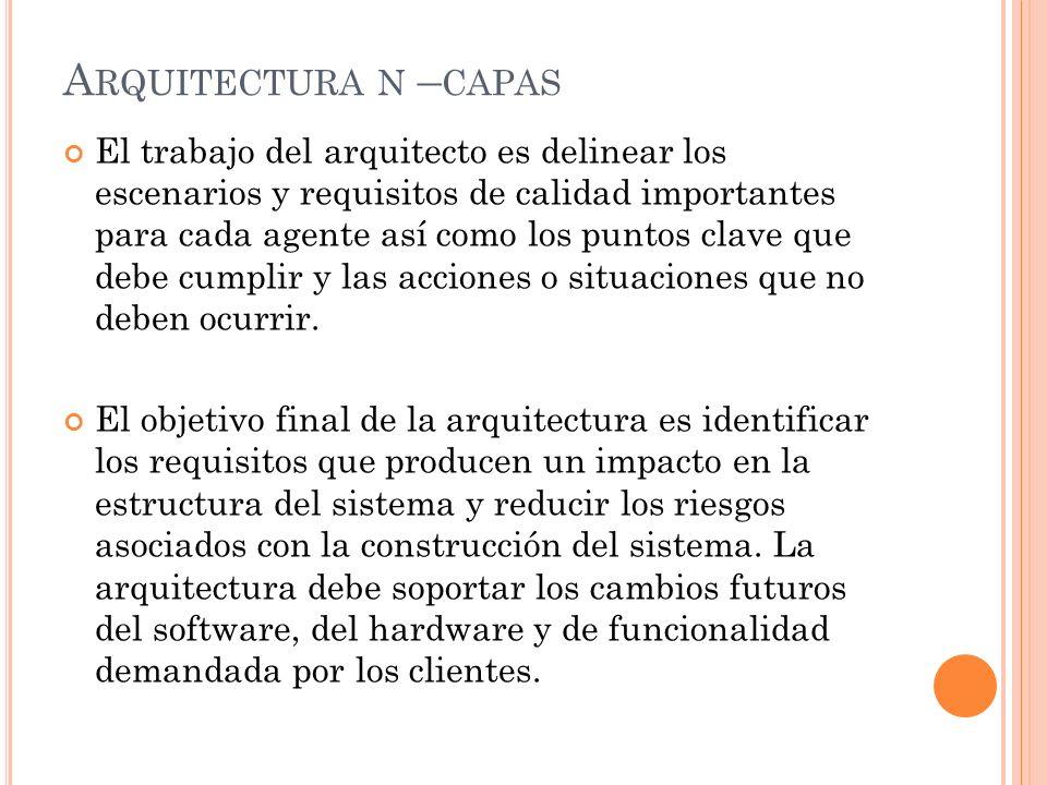 Arquitectura n –capas