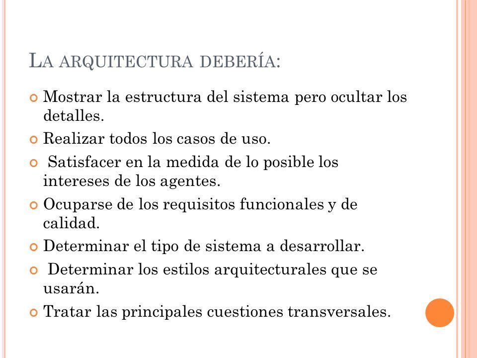 La arquitectura debería: