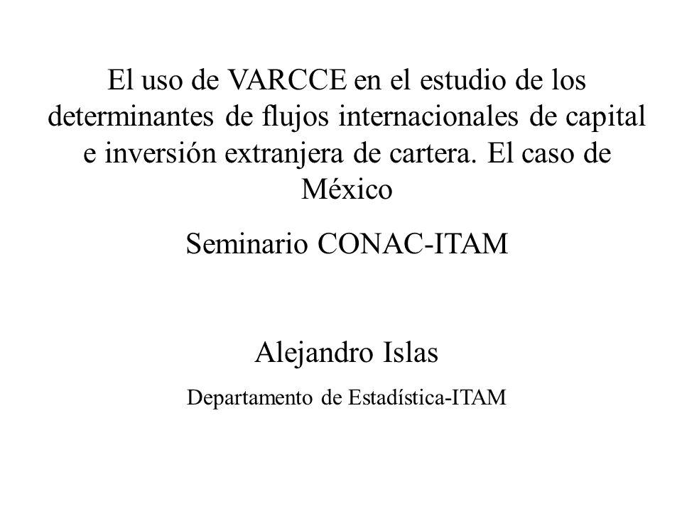 Departamento de Estadística-ITAM