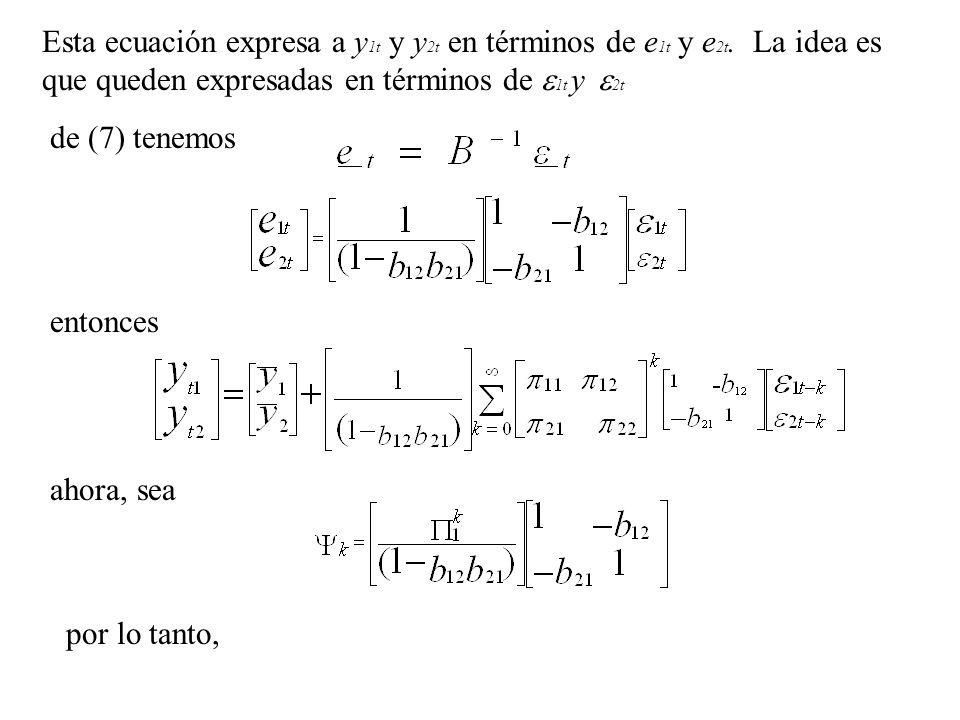 Esta ecuación expresa a y1t y y2t en términos de e1t y e2t