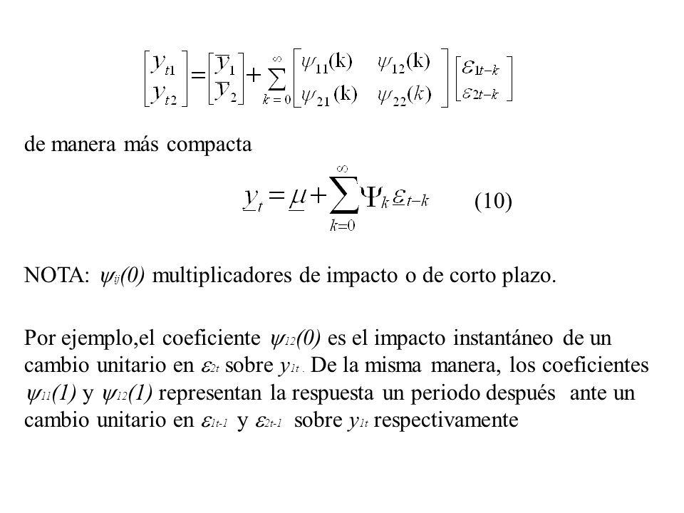 de manera más compacta (10) NOTA: ij(0) multiplicadores de impacto o de corto plazo.