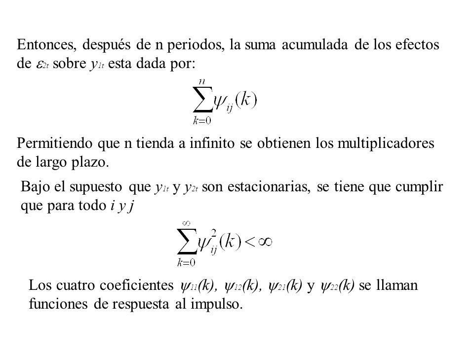 Entonces, después de n periodos, la suma acumulada de los efectos de 2t sobre y1t esta dada por:
