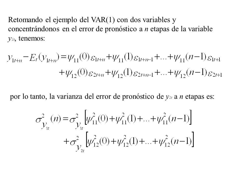 Retomando el ejemplo del VAR(1) con dos variables y concentrándonos en el error de pronóstico a n etapas de la variable y1t, tenemos: