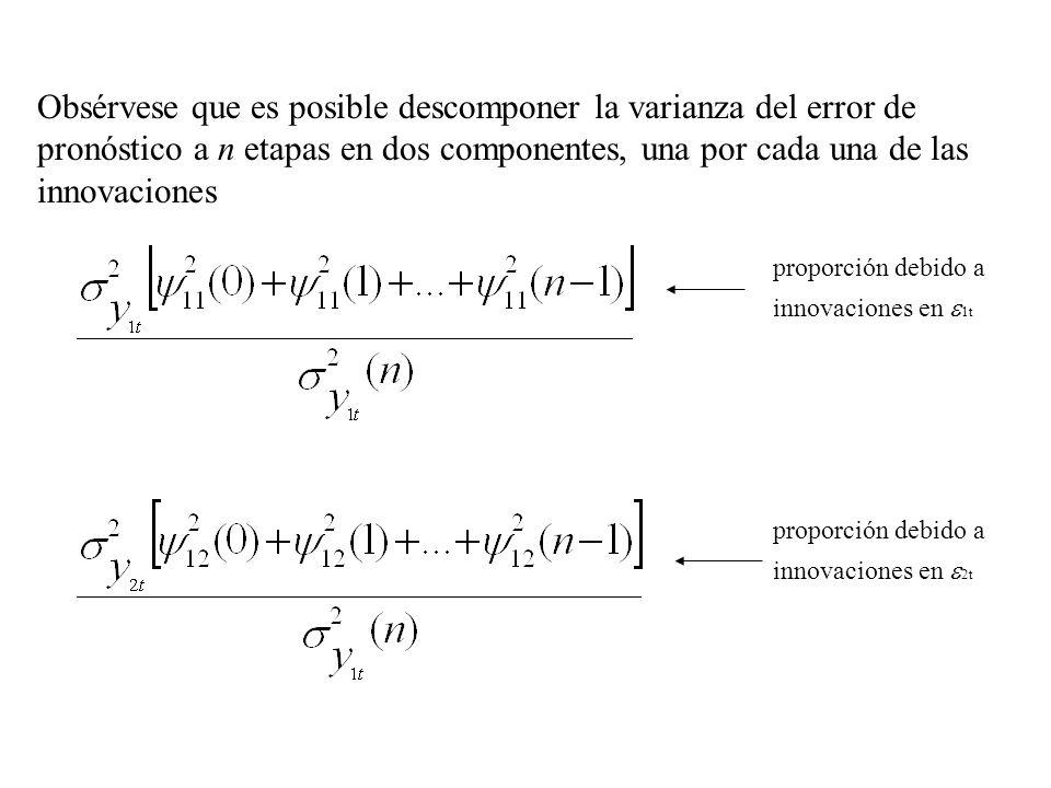 Obsérvese que es posible descomponer la varianza del error de pronóstico a n etapas en dos componentes, una por cada una de las innovaciones
