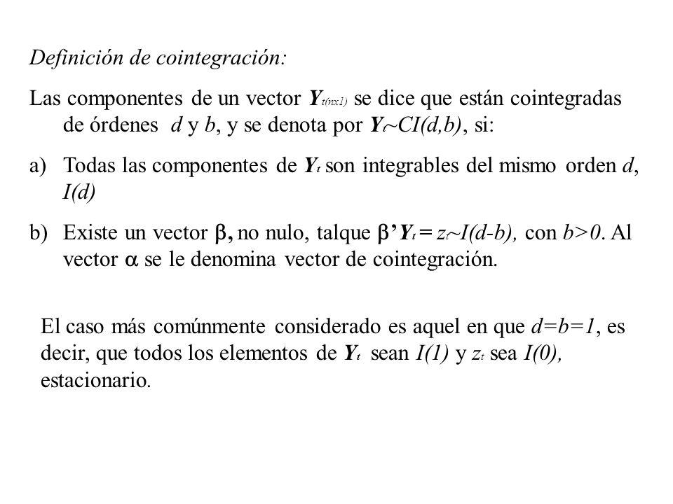 Definición de cointegración: