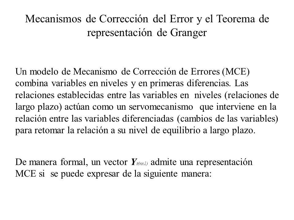 Mecanismos de Corrección del Error y el Teorema de representación de Granger