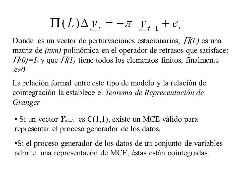 Donde es un vector de perturvaciones estacionarias; (L) es una matriz de (nxn) polinómica en el operador de retrasos que satisface: (0)=In y que (1) tiene todos los elementos finitos, finalmente 0
